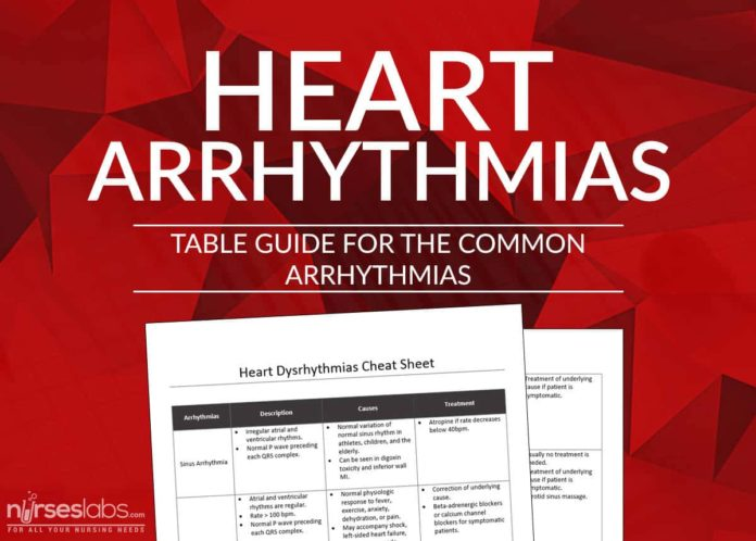 One: Rhythm Identification Cheat Sheet At Alzheimers-prions.com