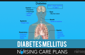 Diabetes-Mellitus-NCP
