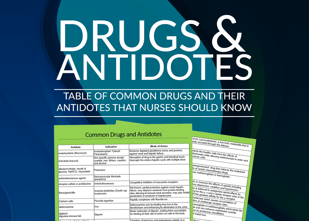 nursing drug list Browse by drug name browse pdr's full list of drug information alphabetically by choosing the first letter of the drug you are tying to locate.