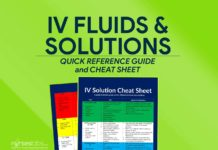 -IV Fluids and Solutions Downloadable Cheat Sheet