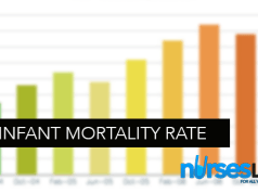 Infant-Mortality-Rate