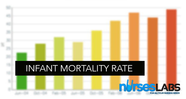 Philippines Infant Mortality Rate & Top Leading Causes