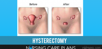 Hysterectomy-Nursing-Care-Plans