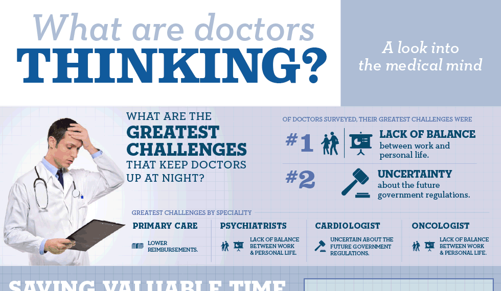 What-are-doctors-thinking