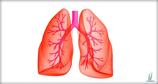 Respiratory Acidosis Nursing Management