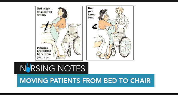 Moving Patients From Bed To Chair Or Wheelchair Nurseslabs