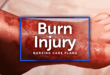 11 Burn Injury Nursing Care Plans