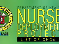 List-of-CHDs-Nurse-Deployment-Project