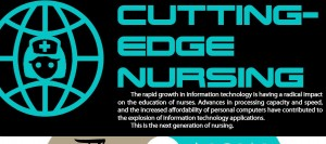 INFOGRAPHIC: Cutting-edge Nursing: Then and Now