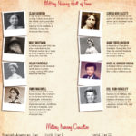 Angels on the Battlefield: Nurses at War Nursing Infographic