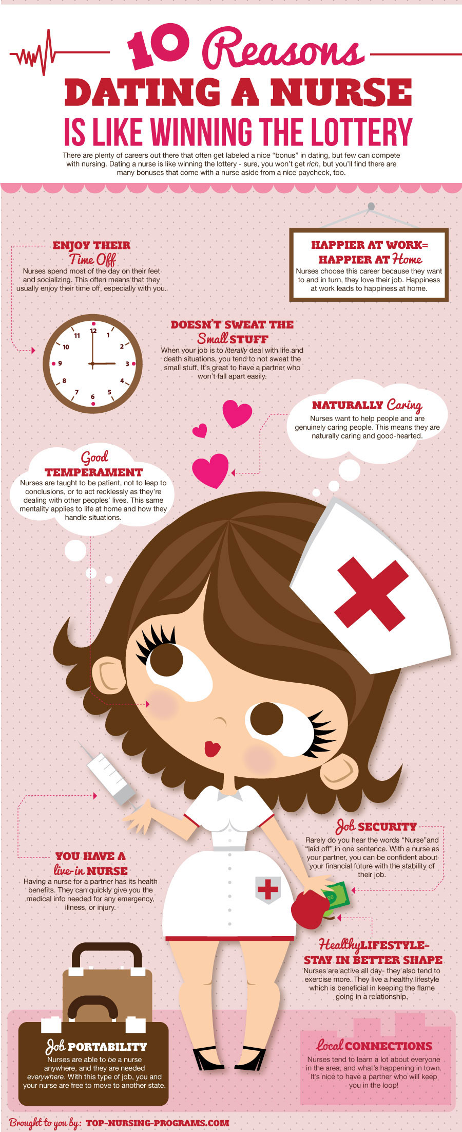 nurse dating profile No matter what you're doing today, your online dating profile is buzzing around  the internet all by itself, meeting the seemingly random clicks of.