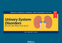 Urinary System Disorders NCLEX-RN Practice Quiz #1 (50 Questions)