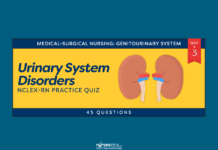 Urinary System Disorders NCLEX-RN Practice Quiz #3 (45 Questions)