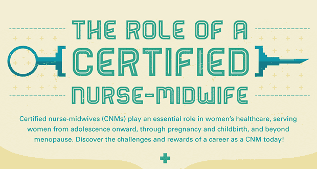 INFOGRAPHIC: Role Of A Certified Nurse-Midwife • Nurseslabs