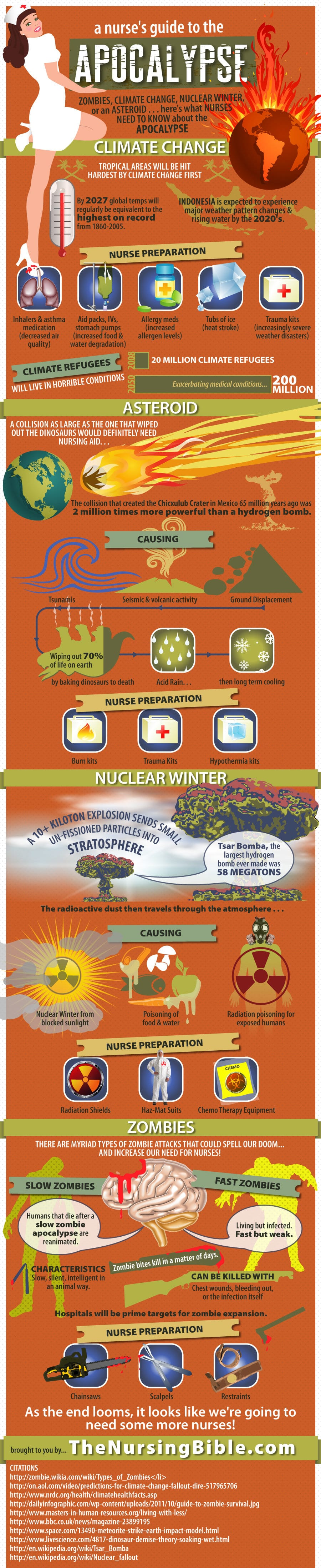 Nurses Guide to the Apocalypse: Nursing Infographic