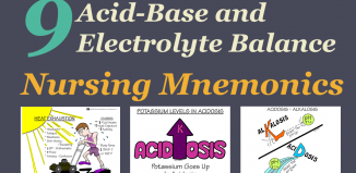 9 Mnemonics and Tips about Acid-Base and Electrolyte Balance