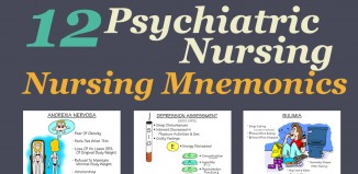 12 Psychiatric Nursing and Psychosocial Mnemonics
