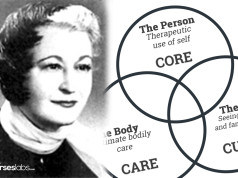 core values of florence nightingale Florence nightingale was born in the city of florence, italy, on 12 may 1820 whilst her parents were enjoying a long honeymoon and yup, you guessed it – that's how she got her name and yup, you guessed it – that's how she got her name.