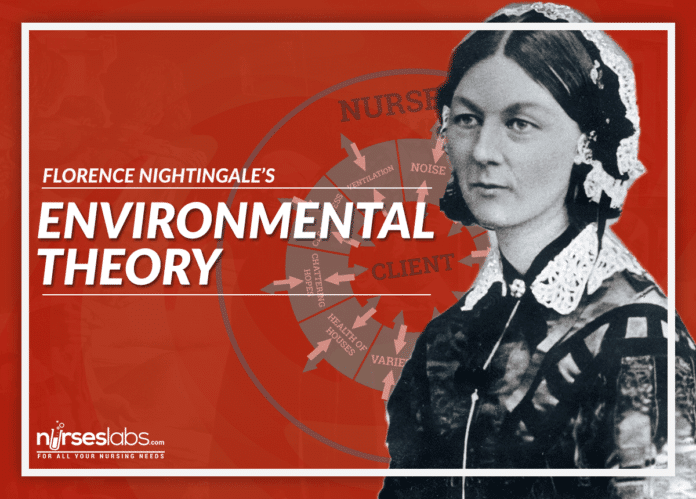 the environmental theory by florence nightingale