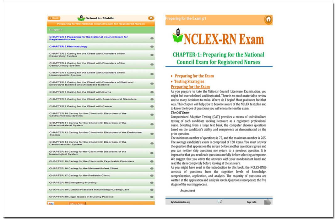 NCLEX-RN-Exam-Prep