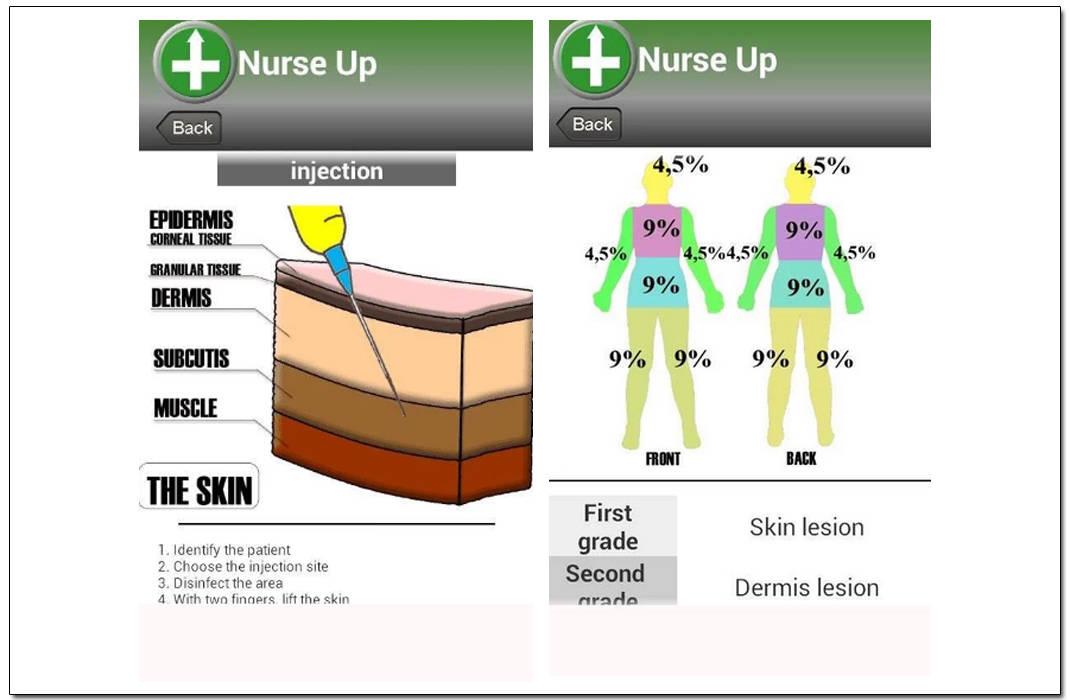 Nurse-Up