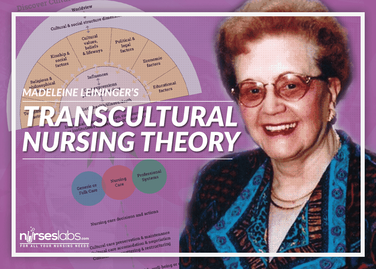 nursing profession transcultural nursing theory nursing essay Madeleine leininger's transcultural nursing theory name: essay writing service this requires the use and application of both professional and generic knowledge and ways in order to fit these diverse and new ideas into nursing practice and goals.
