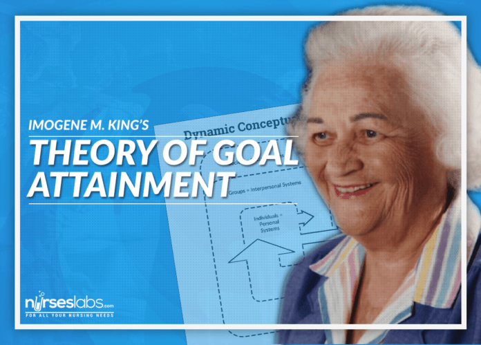 family background of imogene king The imogene king theory of goal attainment is or support your family  the 6 assumptions of the imogene king theory of goal attainment imogene king.