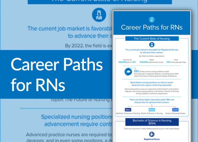the job market and career path And now, as the job market lurches back to life, more companies are  following  a new career path or getting back into one you worked in.