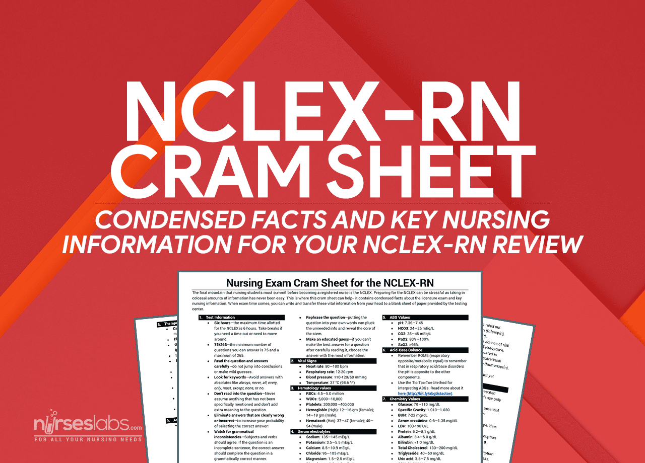 Slobbery image with nclex cram sheet printable