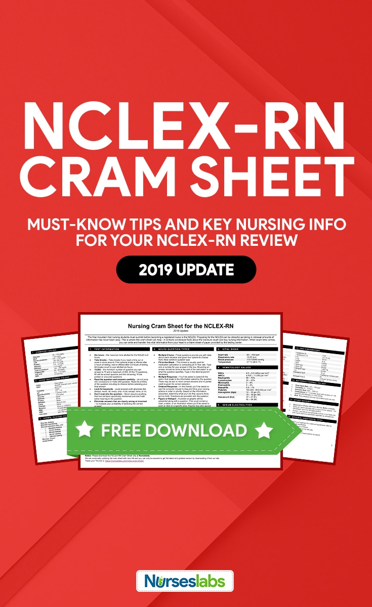 NCLEX-RN Cram Sheet for Nursing Review (Free Download)