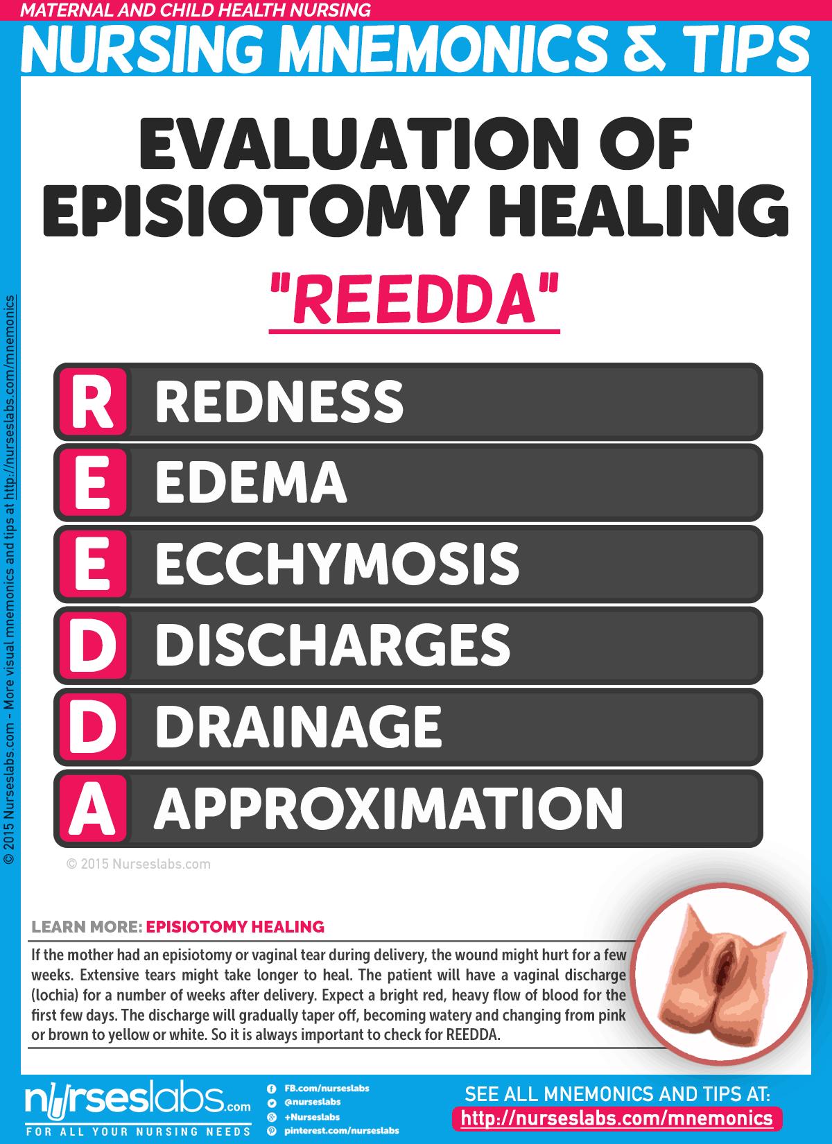 Evaluation of Episiotomy Healing Mnemonic: REEDDA