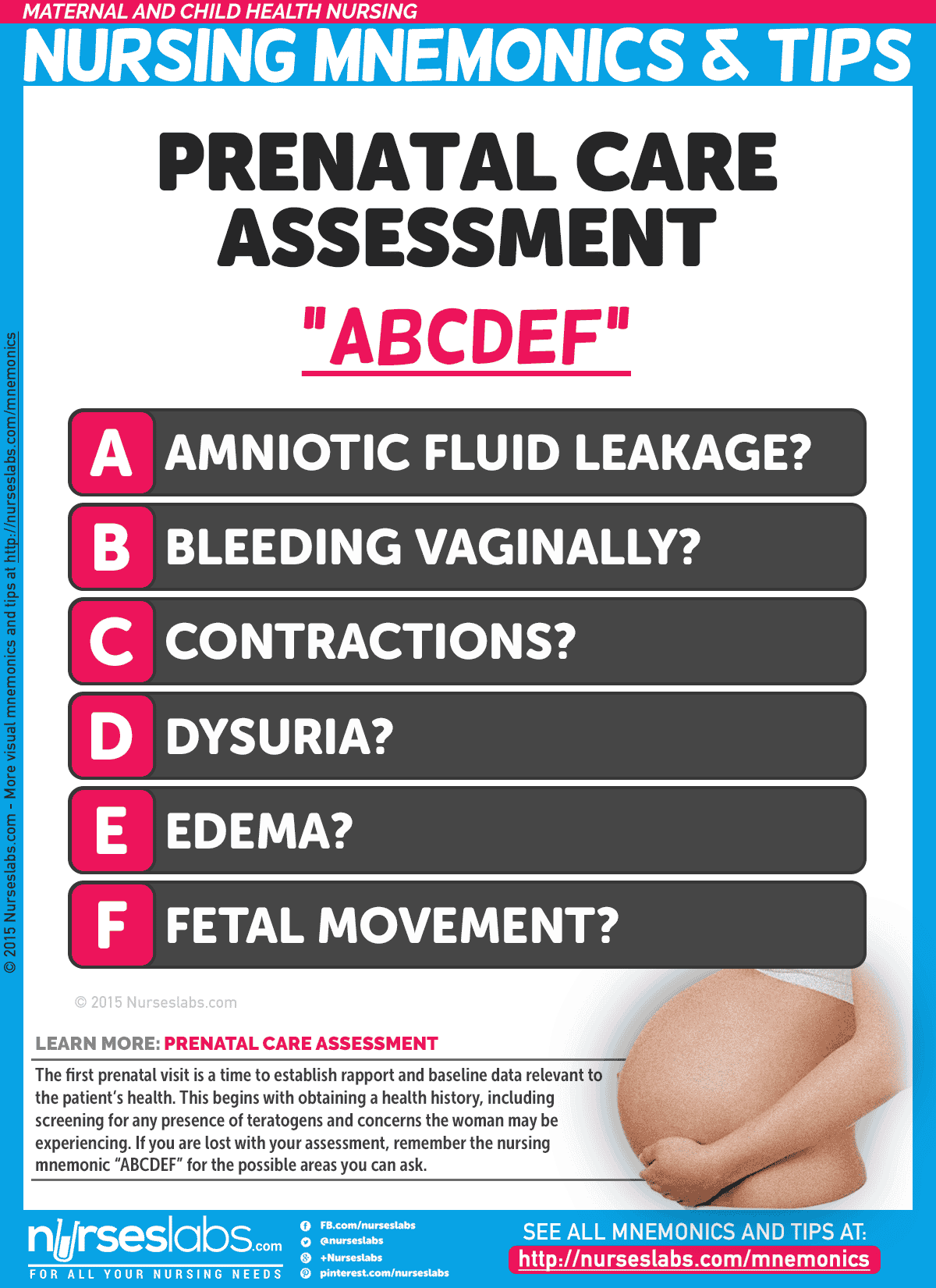 008-Prenatal Care Assessment (ABCDEF) Nursing Mnemonics and Tips