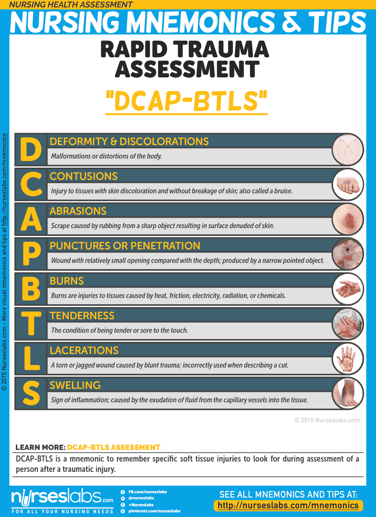 NHA-003: Rapid Trauma Assessment (DCAP-BTLS) Nursing Mnemonics & Tips