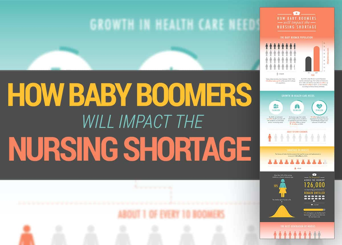 baby boomer impact The continual retirement trend of baby boomers will have a massive impact on business owners for years and years to come find out more now.