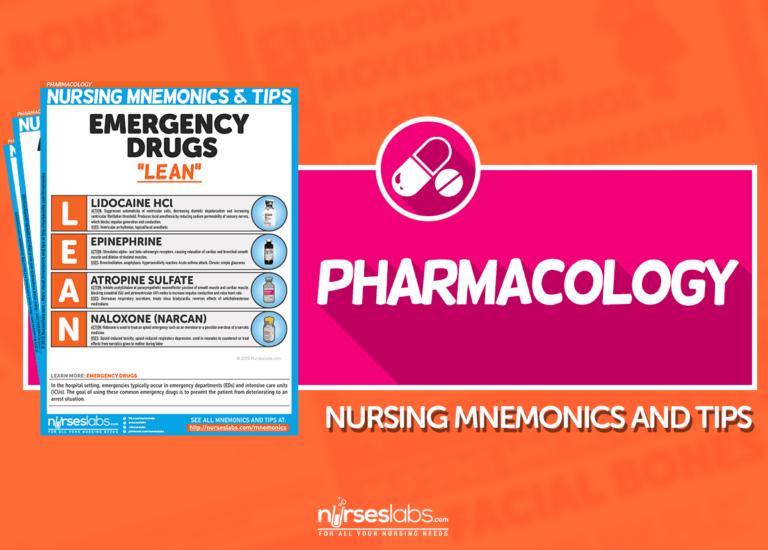 Pharmacology Nursing Mnemonics and Tips