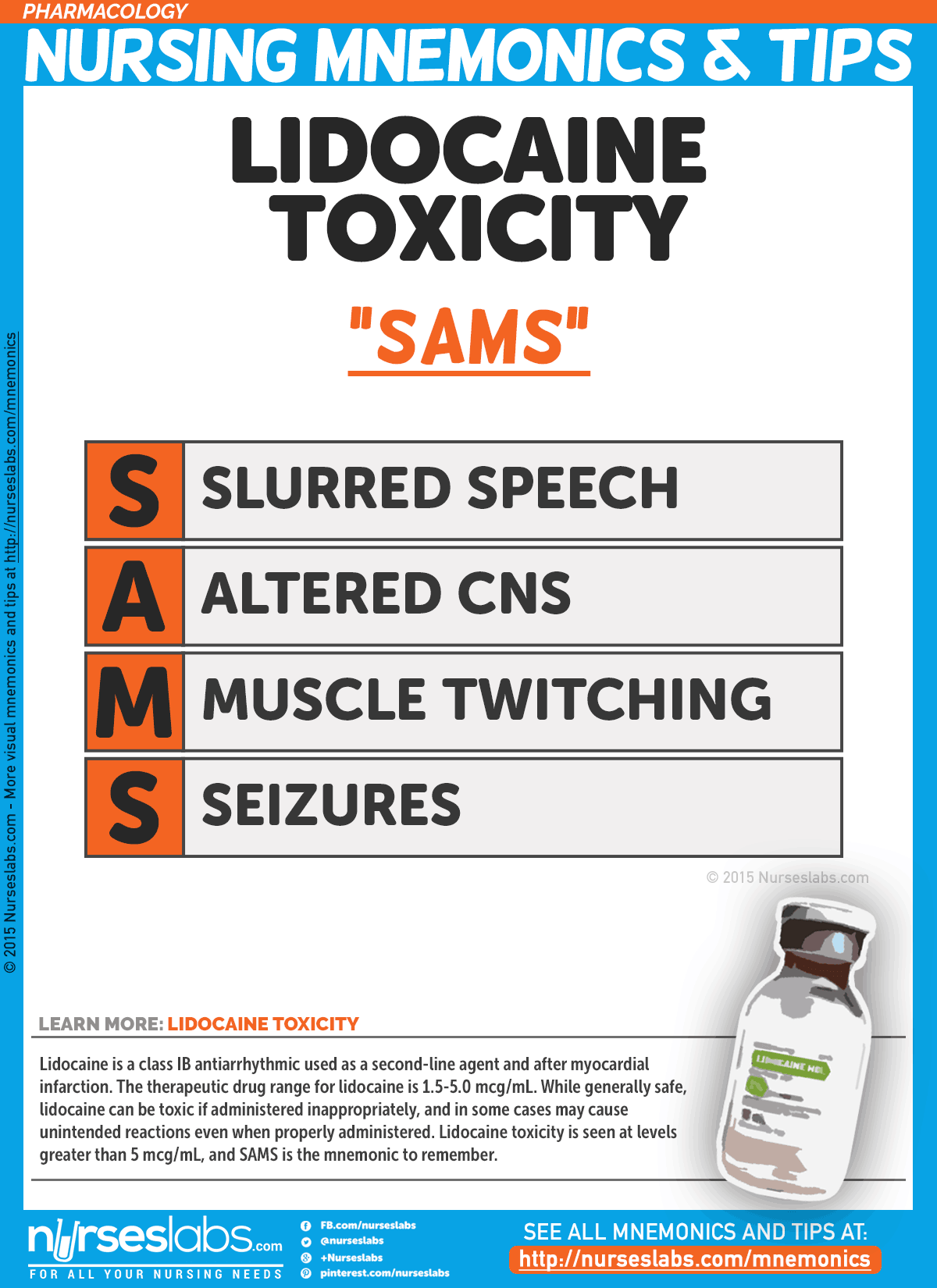 "Lidocaine Toxicity: ""SAMS"" Nursing Mnemonics and Tips"