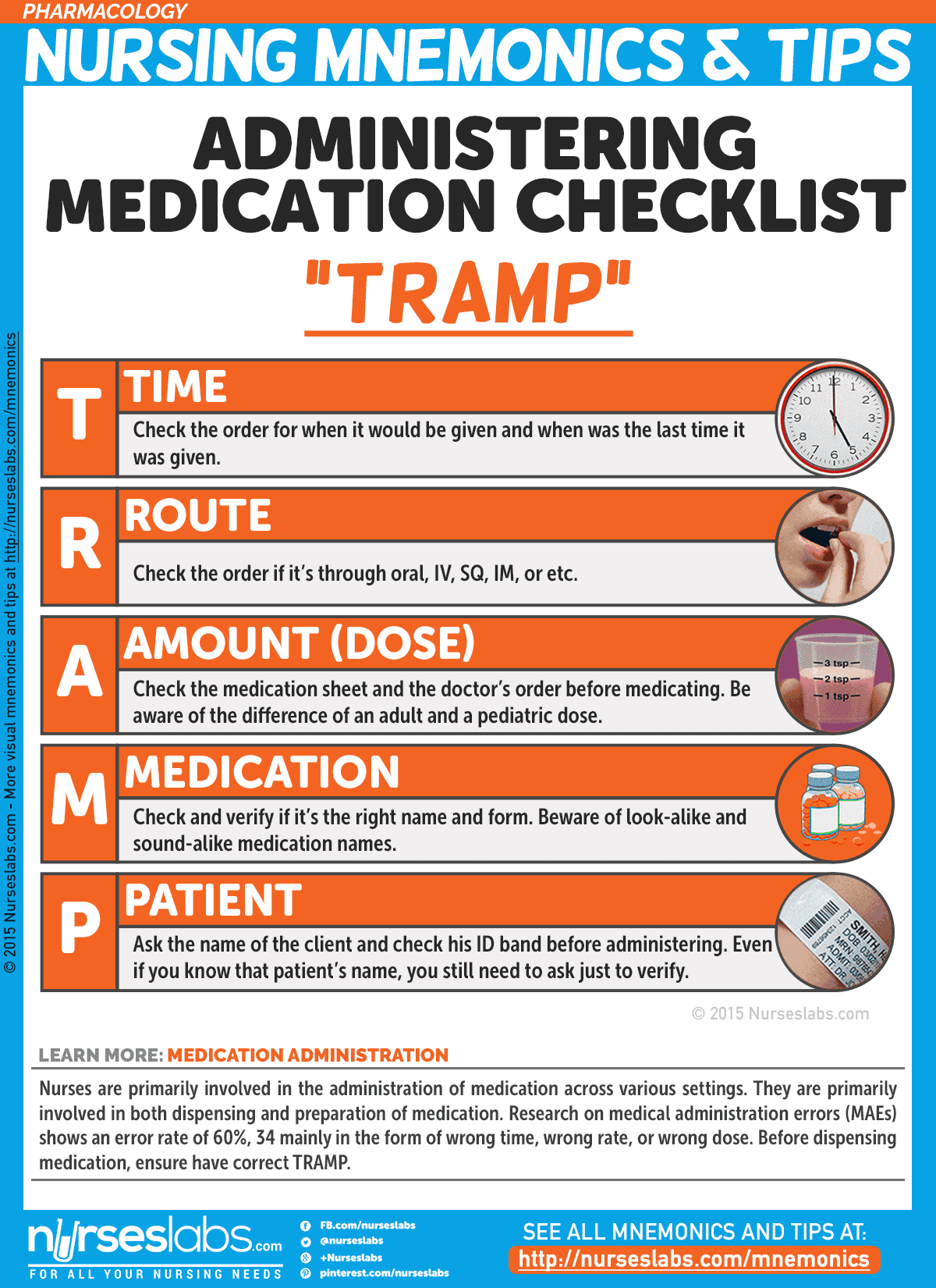 "Medication Administration Checklist: ""TRAMP"" Nursing Mnemonics and Tips"