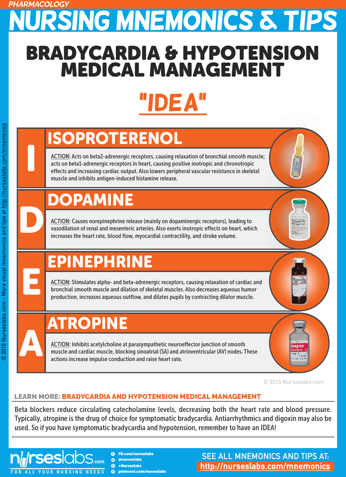 "Drugs for Bradycardia & Hypotension: ""IDEA"" Nursing Mnemonics and Tips"