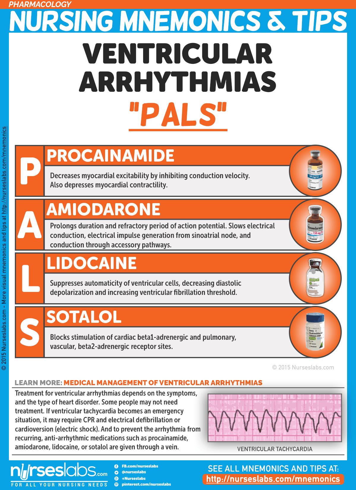 Cardiac Dysrhythmia Assessment and Management