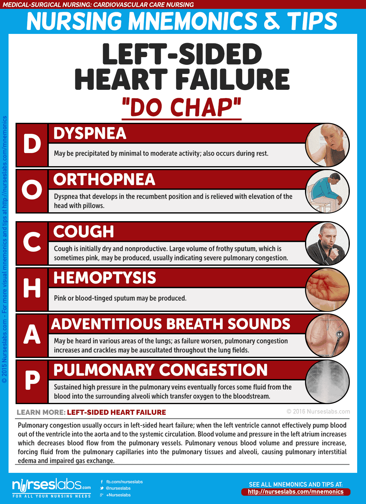 "Left-Sided Heart Failure: ""DO CHAP"""