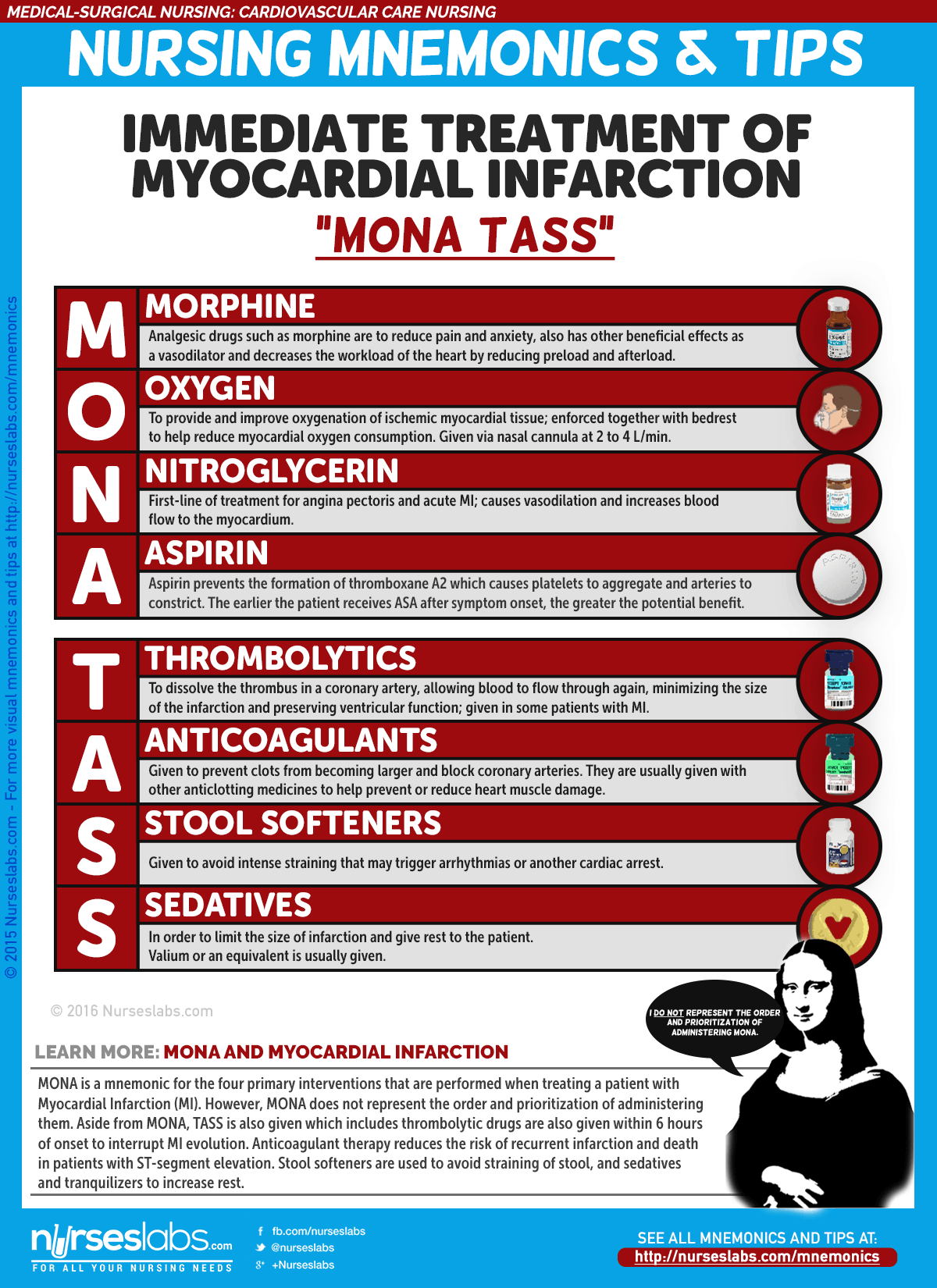 "Immediate Treatment of a Myocardial Infarction Client ""MONA TASS"""