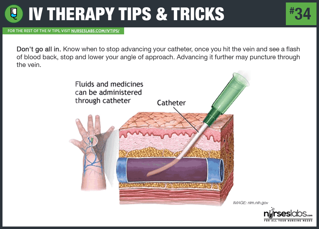 #34- IV Therapy Tips and Tricks for Nurses