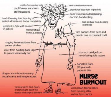Nurse burnout according to nurses.