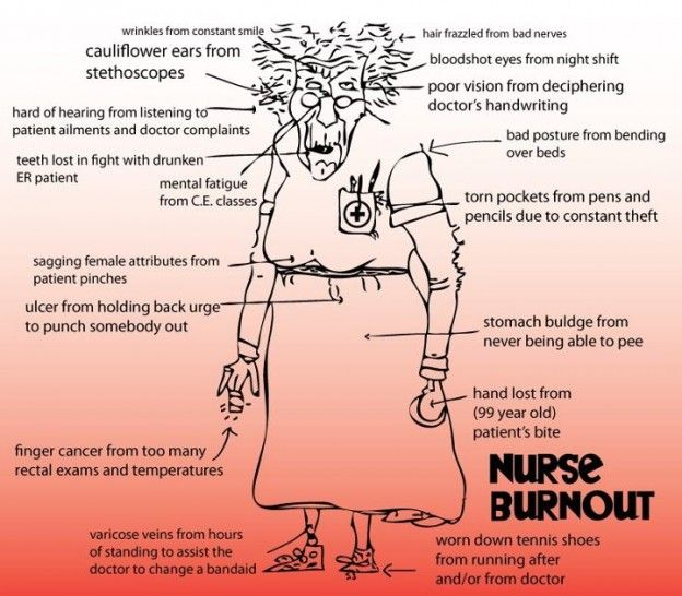 Nurse Burnout Isn't Fatal: My Perspective