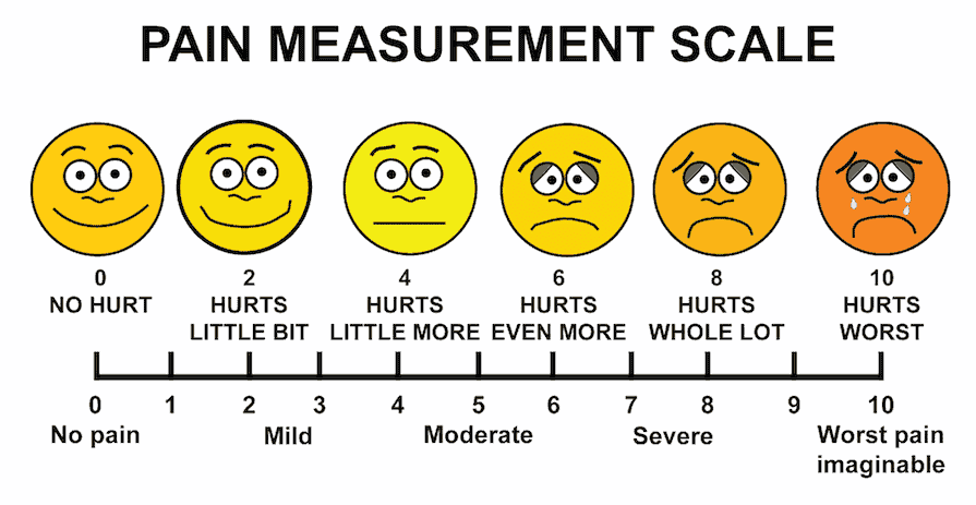 A pain rating of 10 and a smiling face just don't add up.