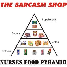"Don't forget to follow the ""Nurses Food Pyramid"". ;)"
