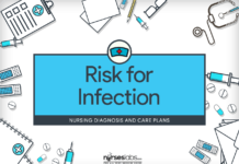 Risk for Infection – Nursing Diagnosis & Care Plan