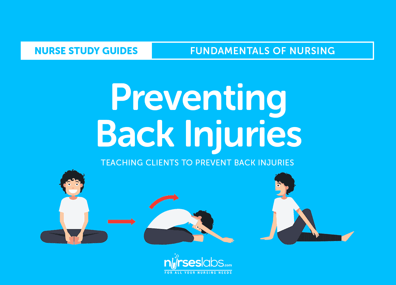Medical abbreviations tha - Client Teaching 6 Ways To Preventing Back Injuries