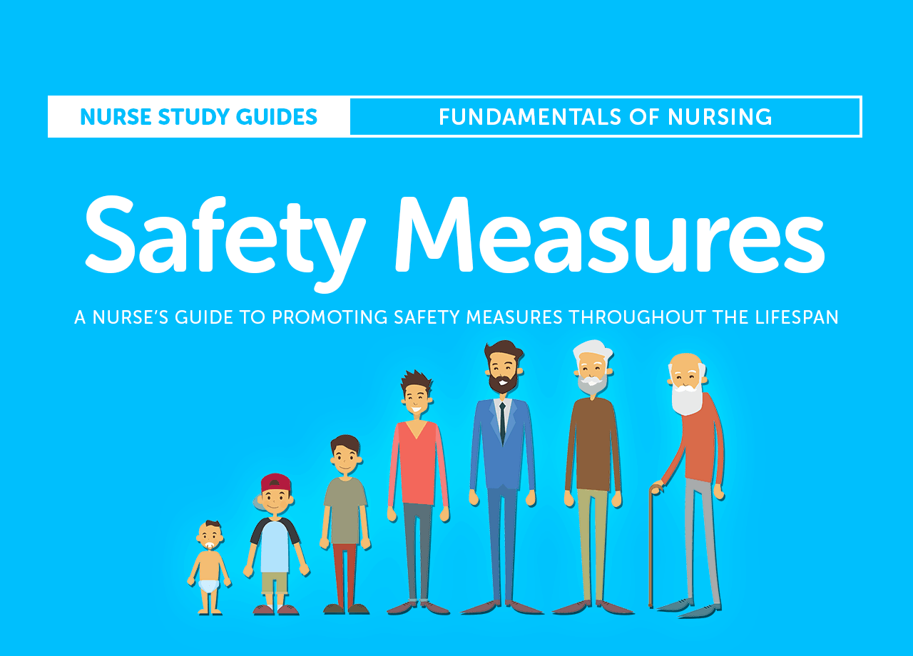 Medical abbreviations tha - Safety First A Nurse S Guide To Promoting Safety Measures Throughout The Lifespan