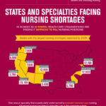 On The Verge of a Nursing Shortage
